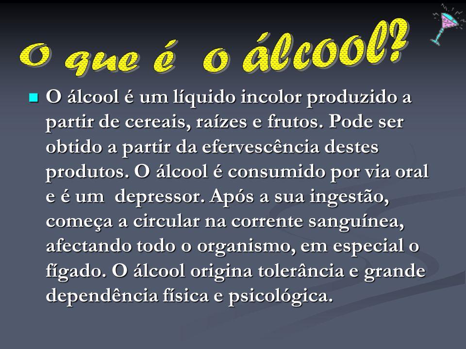 O que é o álcool