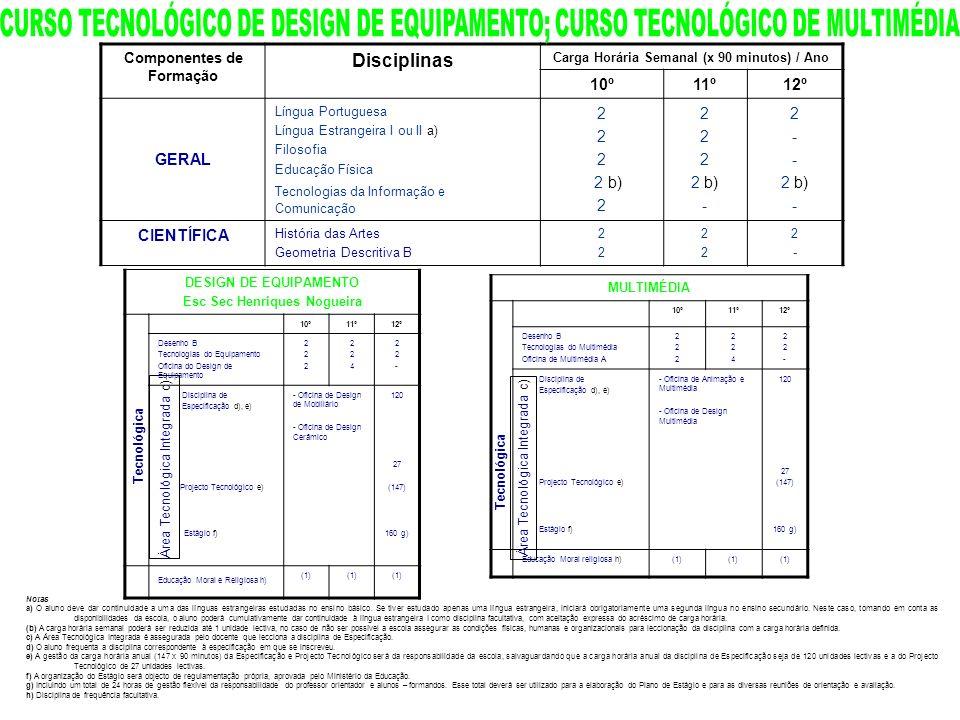 CURSO TECNOLÓGICO DE DESIGN DE EQUIPAMENTO; CURSO TECNOLÓGICO DE MULTIMÉDIA