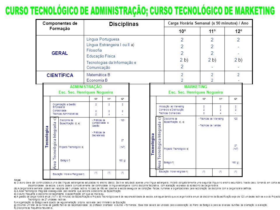 CURSO TECNOLÓGICO DE ADMINISTRAÇÃO; CURSO TECNOLÓGICO DE MARKETING