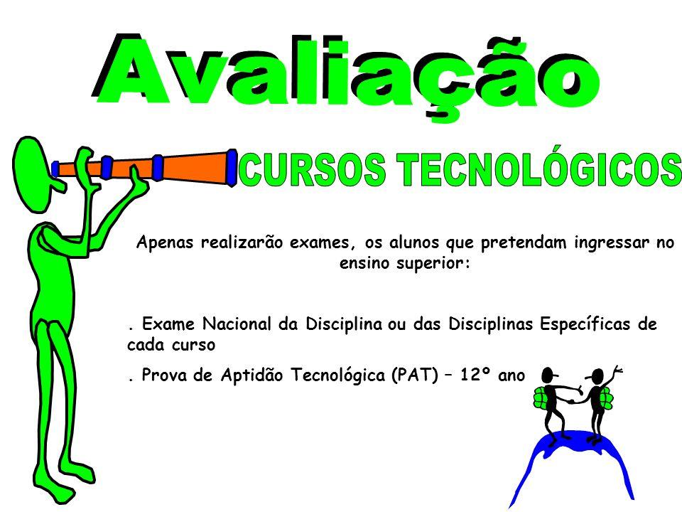 CURSOS TECNOLÓGICOS Avaliação