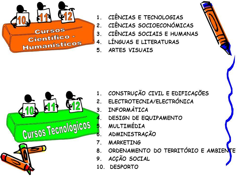 Cursos Científico - Humanísticos Cursos Tecnológicos