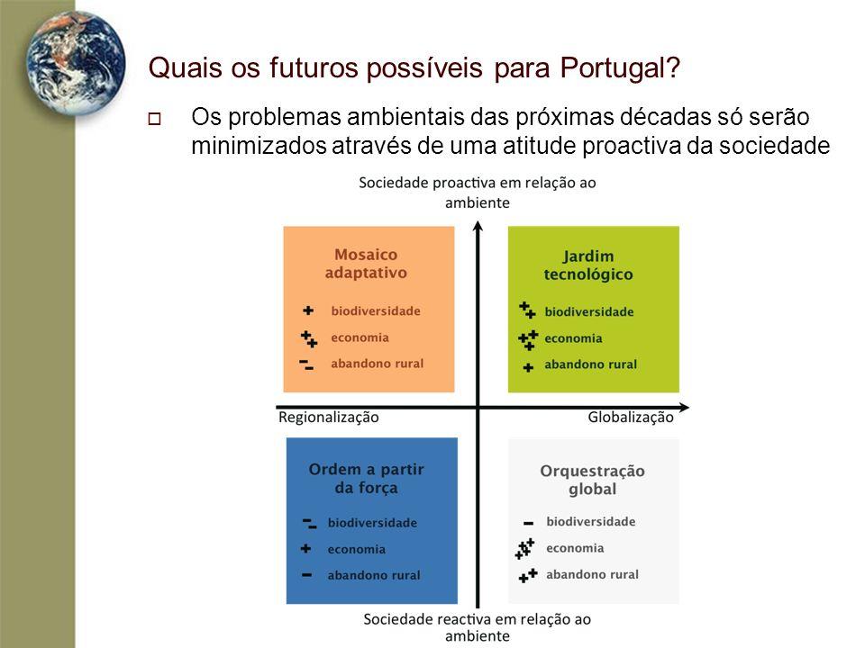 Quais os futuros possíveis para Portugal