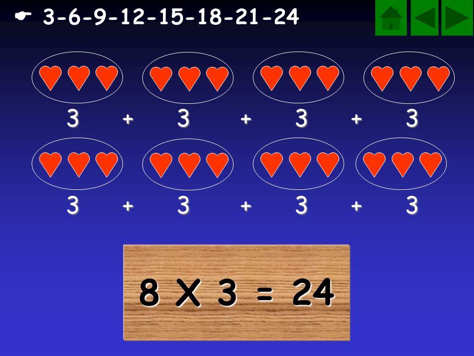  3-6-9-12-15-18-21-24 3 + 3 + 3 + 3. 3 + 3 + 3 + 3.
