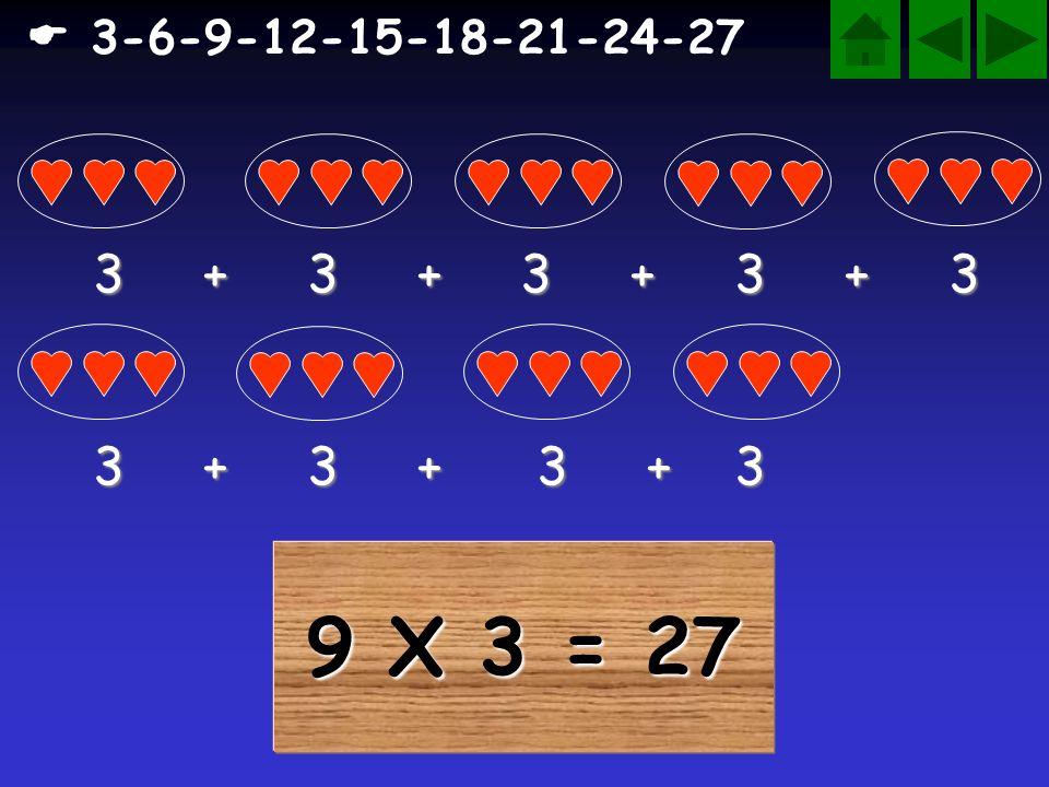  3-6-9-12-15-18-21-24-27 3 + 3 + 3 + 3 + 3. 3 + 3 + 3 + 3.
