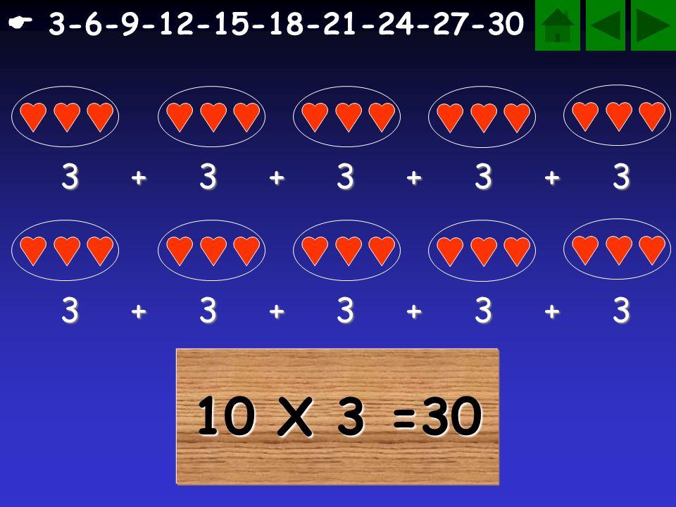  3-6-9-12-15-18-21-24-27-30 3 + 3 + 3 + 3 + 3. 3 + 3 + 3 + 3 + 3.