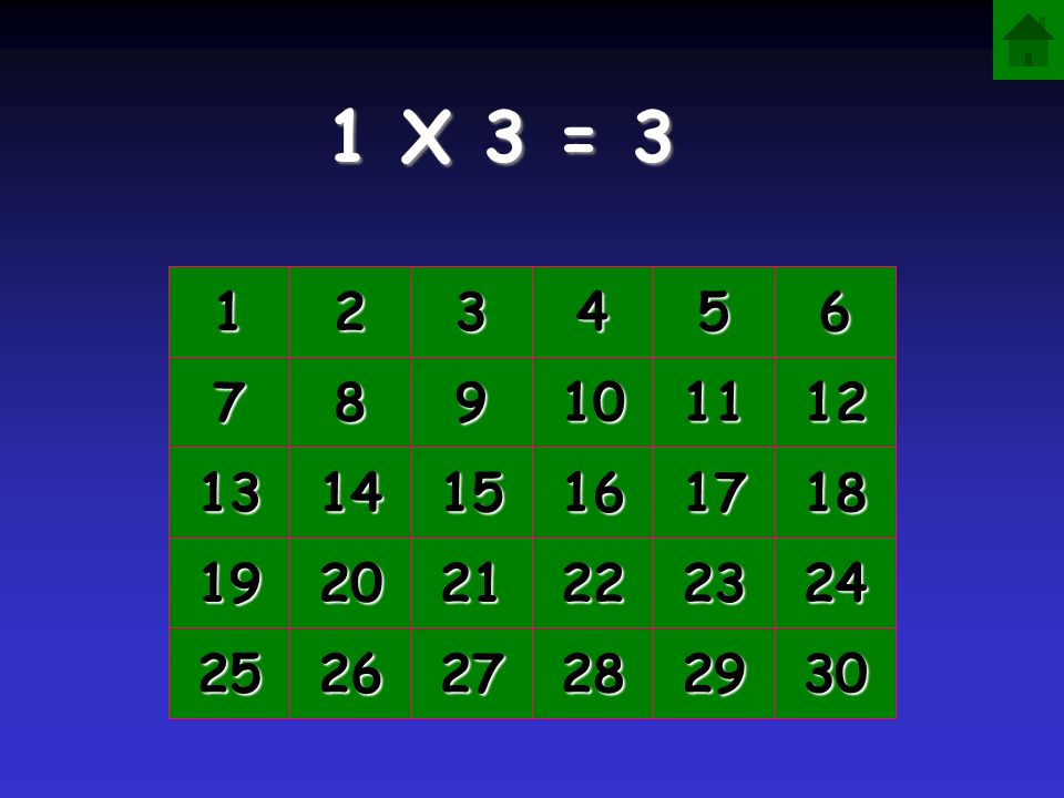 1 X 3 = 3 1 2 3 4 5 6 7 8 9 10 11 12 13 14 15 16 17 18 19 20 21 22 23 24 25 26 27 28 29 30