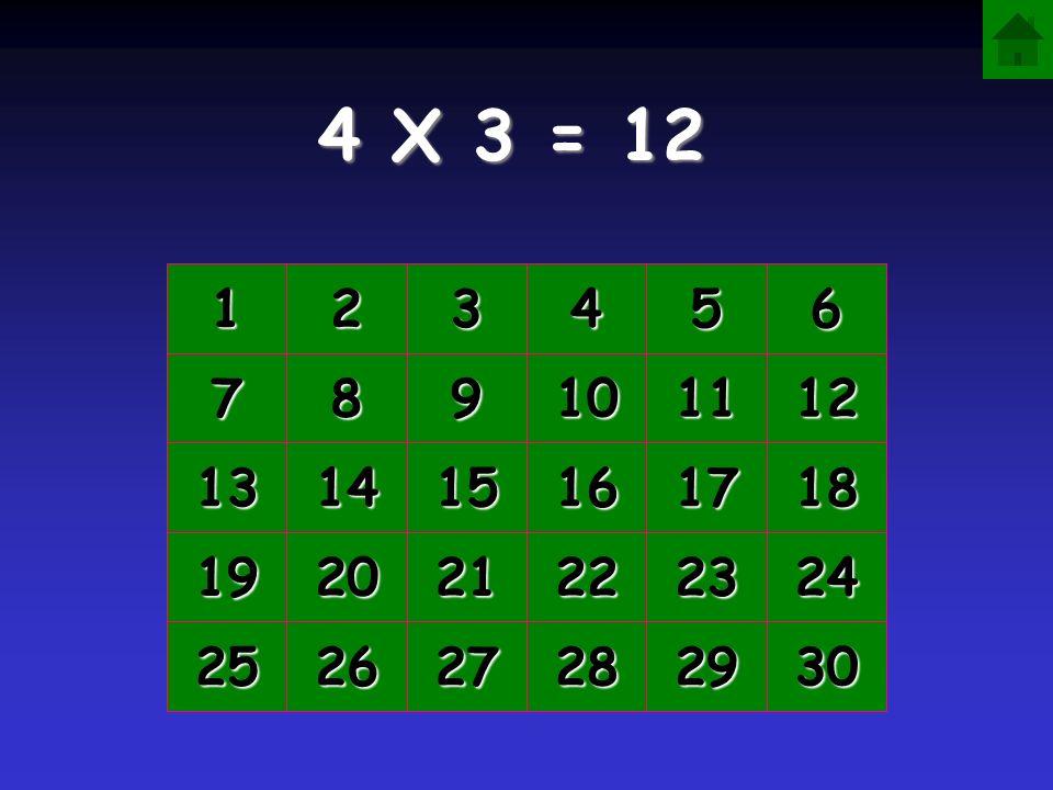 4 X 3 = 12 1 2 3 4 5 6 7 8 9 10 11 12 13 14 15 16 17 18 19 20 21 22 23 24 25 26 27 28 29 30