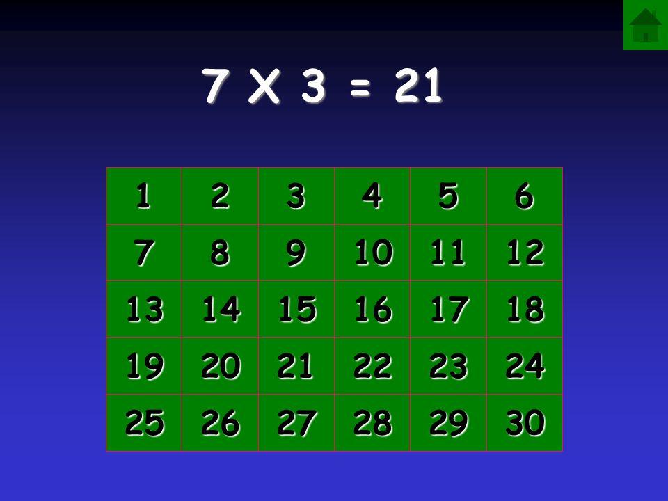 7 X 3 = 21 1 2 3 4 5 6 7 8 9 10 11 12 13 14 15 16 17 18 19 20 21 22 23 24 25 26 27 28 29 30