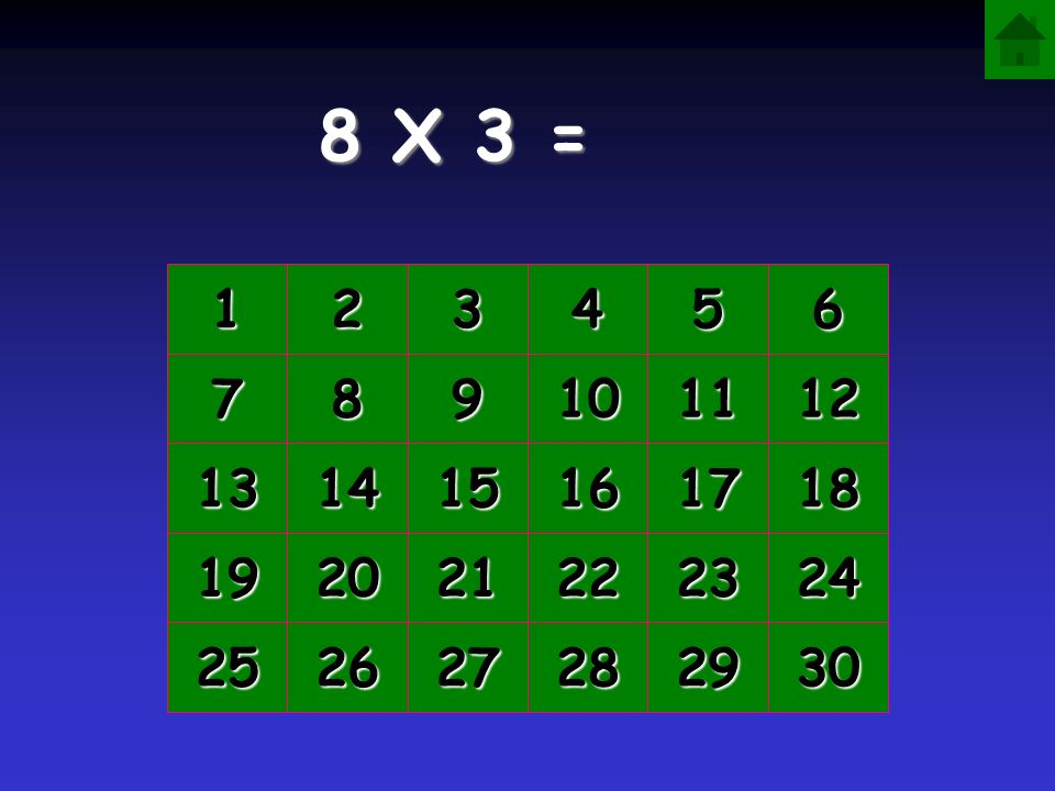 8 X 3 = 1 2 3 4 5 6 7 8 9 10 11 12 13 14 15 16 17 18 19 20 21 22 23 24 25 26 27 28 29 30
