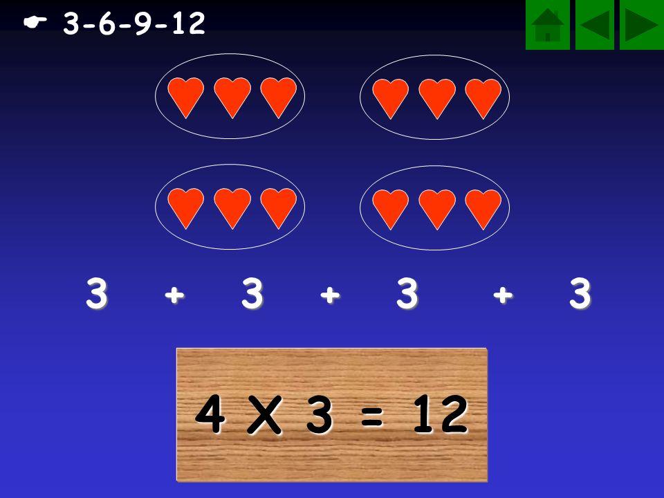  3-6-9-12 3 + 3 + 3 + 3 4 X 3 = 12