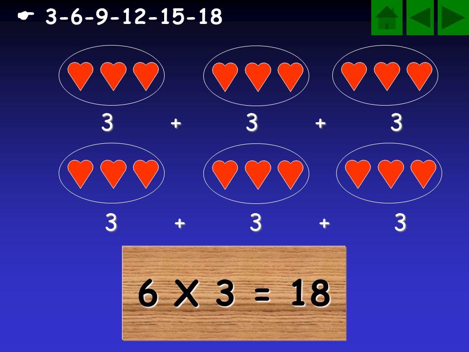  3-6-9-12-15-18 3 + 3 + 3. 3 + 3 + 3.