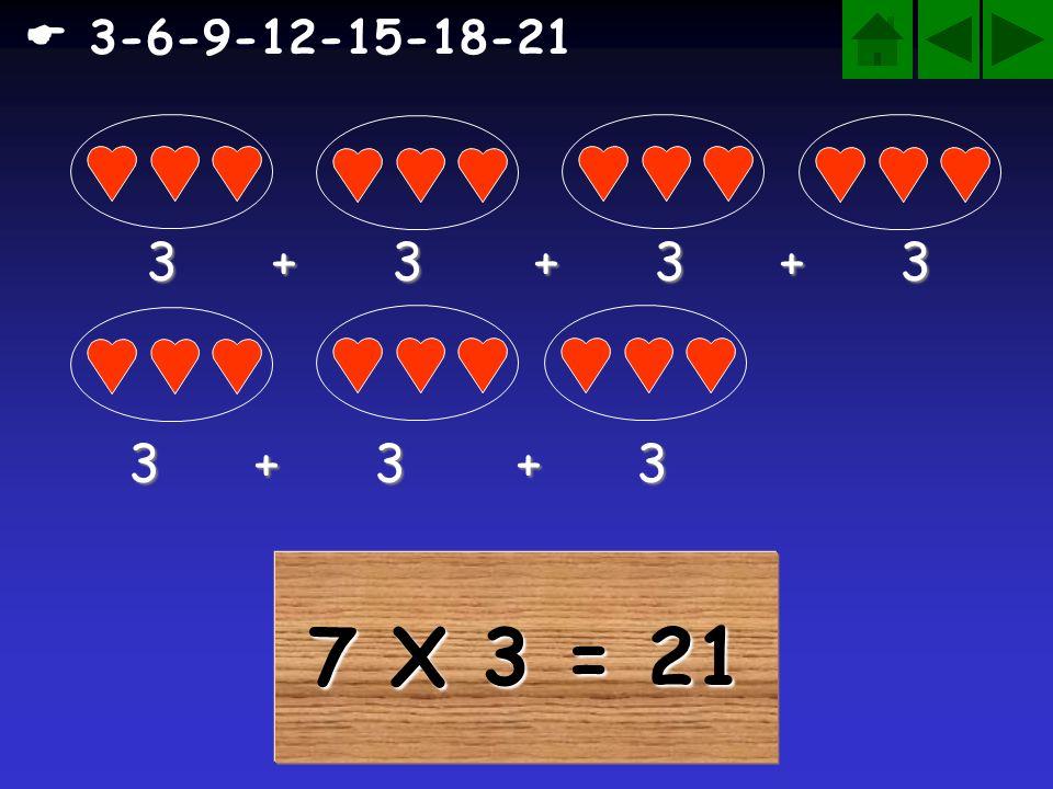  3-6-9-12-15-18-21 3 + 3 + 3 + 3.