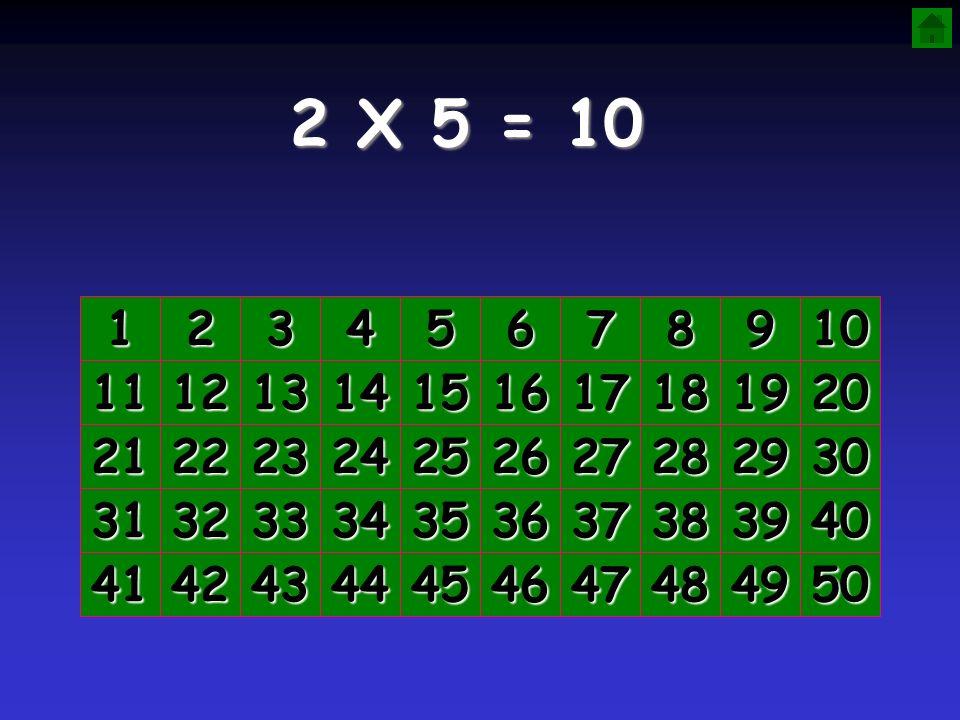 2 X 5 = 10 1. 2. 3. 4. 5. 6. 7. 8. 9. 10. 11. 12. 13. 14. 15. 16. 17. 18. 19. 20.