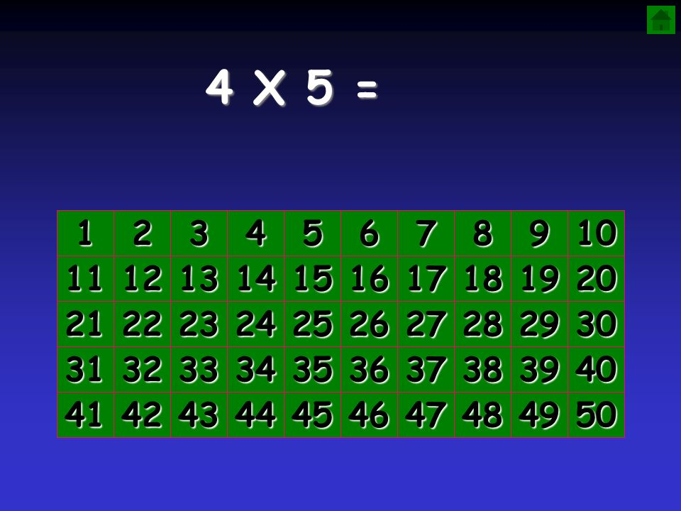 4 X 5 = 1. 2. 3. 4. 5. 6. 7. 8. 9. 10. 11. 12. 13. 14. 15. 16. 17. 18. 19. 20. 21.