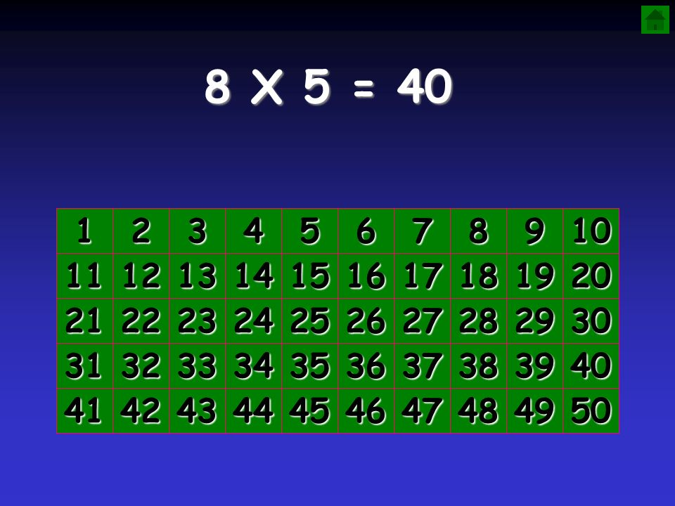 8 X 5 = 40 1. 2. 3. 4. 5. 6. 7. 8. 9. 10. 11. 12. 13. 14. 15. 16. 17. 18. 19. 20.