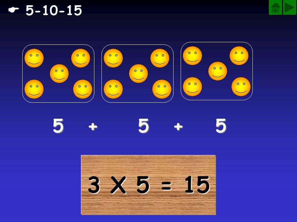  5-10-15 5 + 5 + 5 3 X 5 = 15