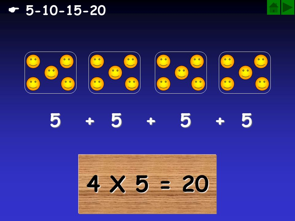  5-10-15-20 5 + 5 + 5 + 5 4 X 5 = 20