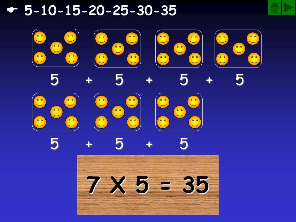  5-10-15-20-25-30-35 5 + 5 + 5 + 5 5 + 5 + 5 7 X 5 = 35