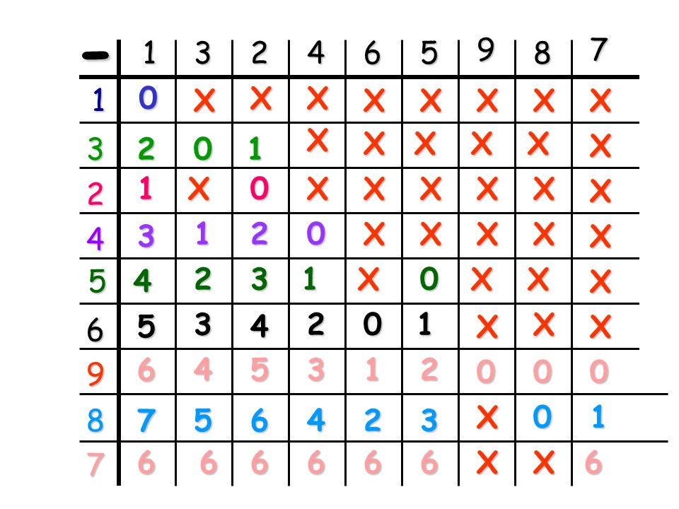 - 1. 2. 3. 4. 5. 6. 7. 8. 9. X. 2. 1. 1. 3. 1. 2. 4.