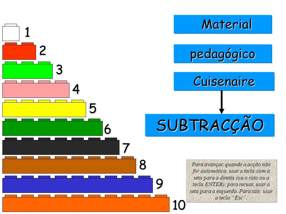 SUBTRACÇÃO Material 1 2 pedagógico 3 Cuisenaire 4 5 6 7 8 9 10
