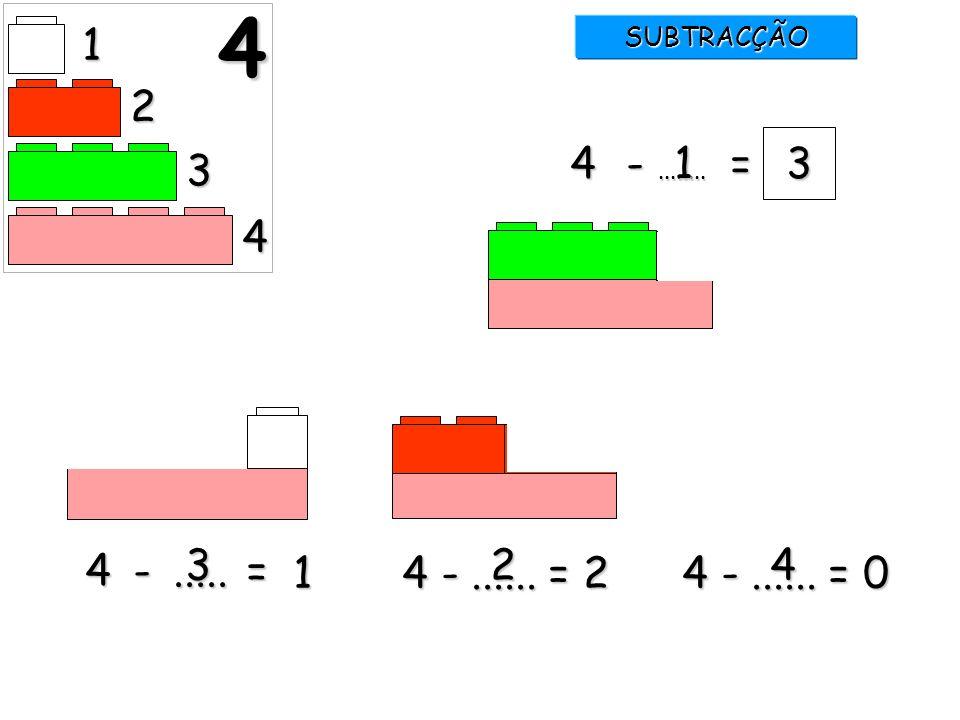 4 1 SUBTRACÇÃO 2 4 - 1 = 3 3 ........ 4 X 4 - ..... 3 = 2 4 1 4 - ...... = 2 4 - ...... = 0