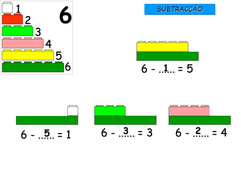 1 6 SUBTRACÇÃO 2 3 4 5 6 6 - ...... = 5 1 3 2 5 6 - ...... = 3 6 - ...... = 4 6 - ...... = 1