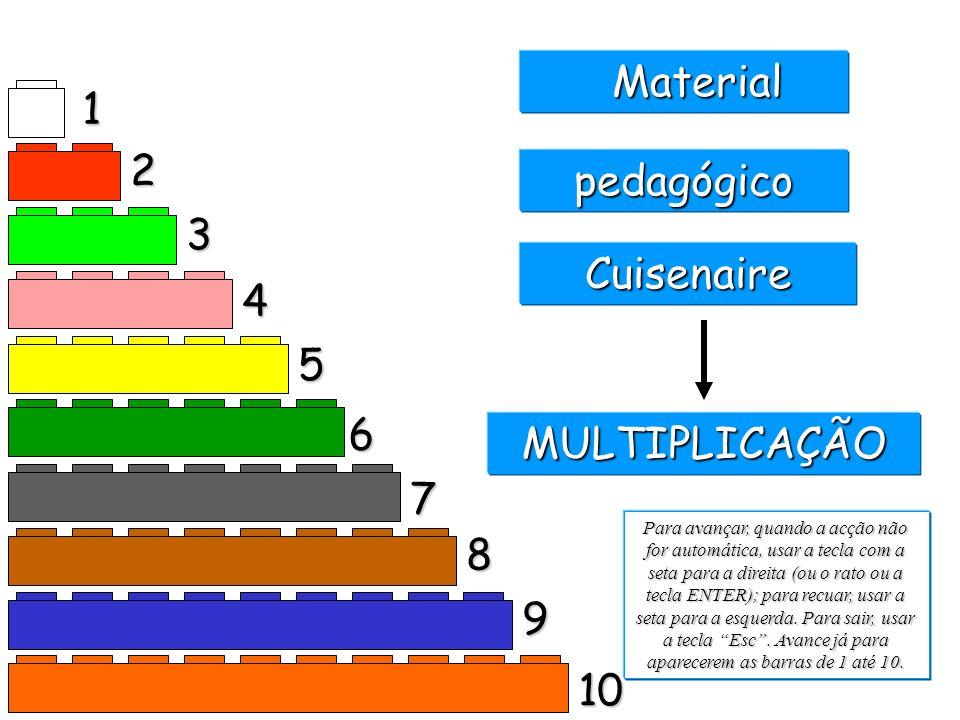 Material 1 2 pedagógico 3 Cuisenaire 4 5 6 MULTIPLICAÇÃO 7 8 9 10