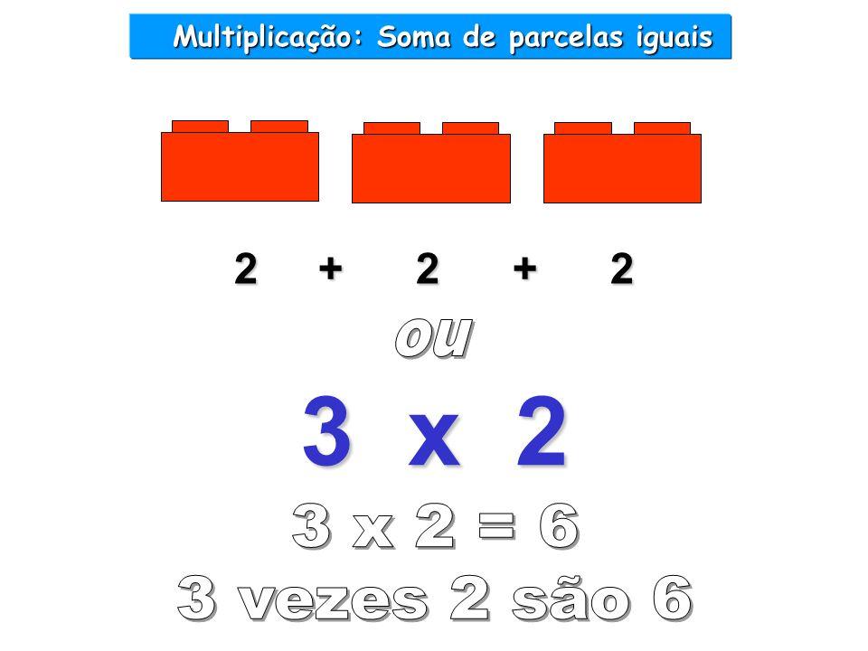 Multiplicação: Soma de parcelas iguais