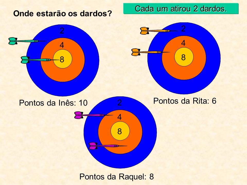 Cada um atirou 2 dardos. Onde estarão os dardos 2. 2. 4. 4. 8. 8. Pontos da Rita: 6. Pontos da Inês: 10.