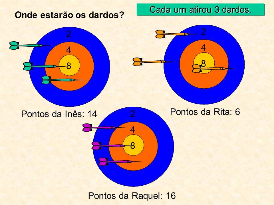 Cada um atirou 3 dardos. Onde estarão os dardos 2. 2. 4. 4. 8. 8. Pontos da Rita: 6. Pontos da Inês: 14.