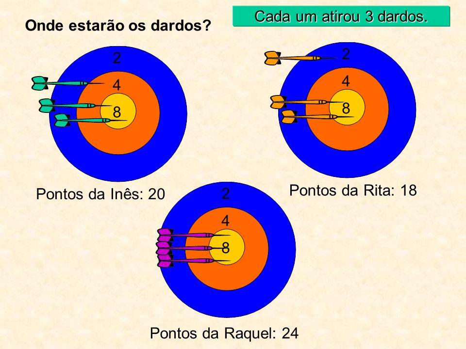 Cada um atirou 3 dardos. Onde estarão os dardos 2. 2. 4. 4. 8. 8. Pontos da Rita: 18. Pontos da Inês: 20.