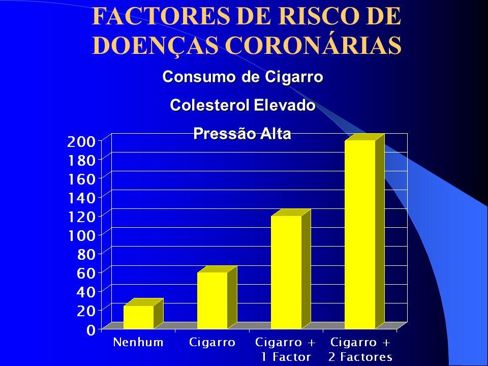 FACTORES DE RISCO DE DOENÇAS CORONÁRIAS