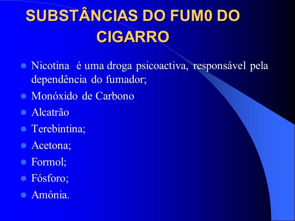 SUBSTÂNCIAS DO FUM0 DO CIGARRO