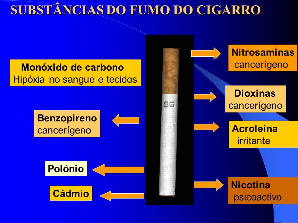 SUBSTÂNCIAS DO FUMO DO CIGARRO