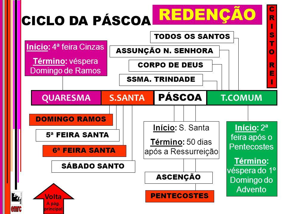 REDENÇÃO emrc CICLO DA PÁSCOA QUARESMA S.SANTA PÁSCOA T.COMUM
