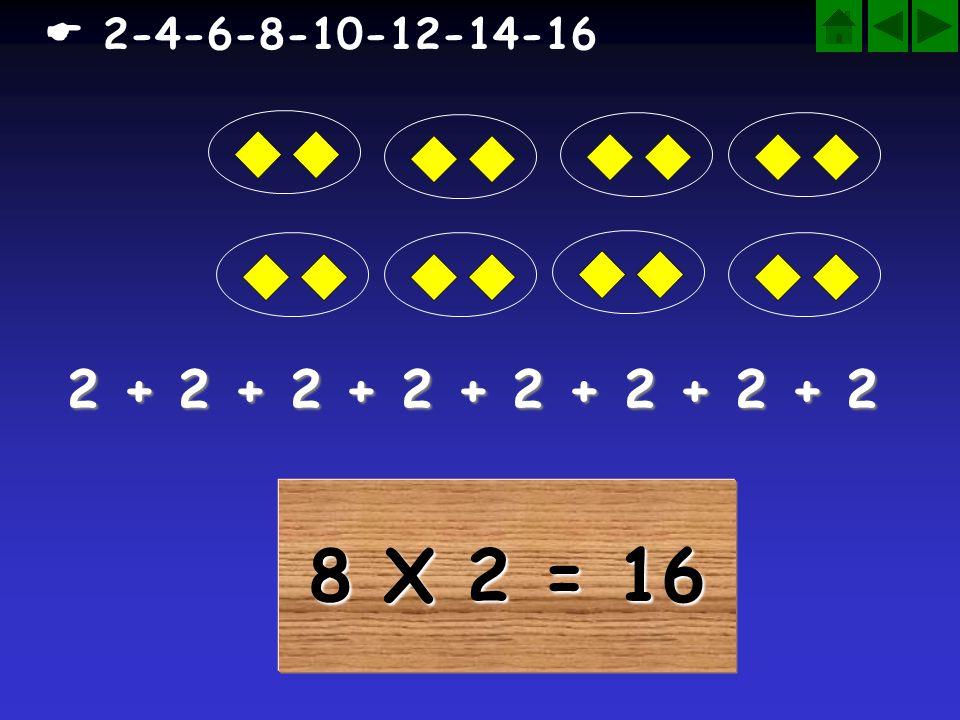  2-4-6-8-10-12-14-16 2 + 2 + 2 + 2 + 2 + 2 + 2 + 2 8 X 2 = 16