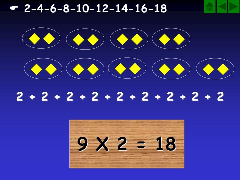  2-4-6-8-10-12-14-16-18 2 + 2 + 2 + 2 + 2 + 2 + 2 + 2 + 2 9 X 2 = 18