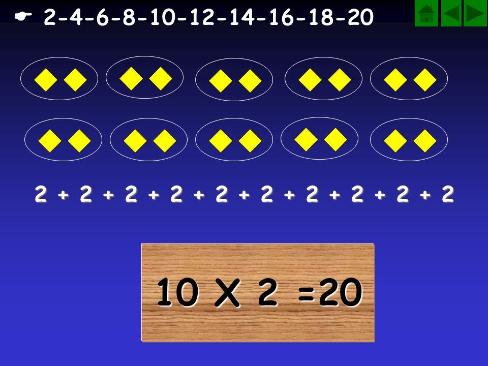  2-4-6-8-10-12-14-16-18-20 2 + 2 + 2 + 2 + 2 + 2 + 2 + 2 + 2 + 2 10 X 2 =20