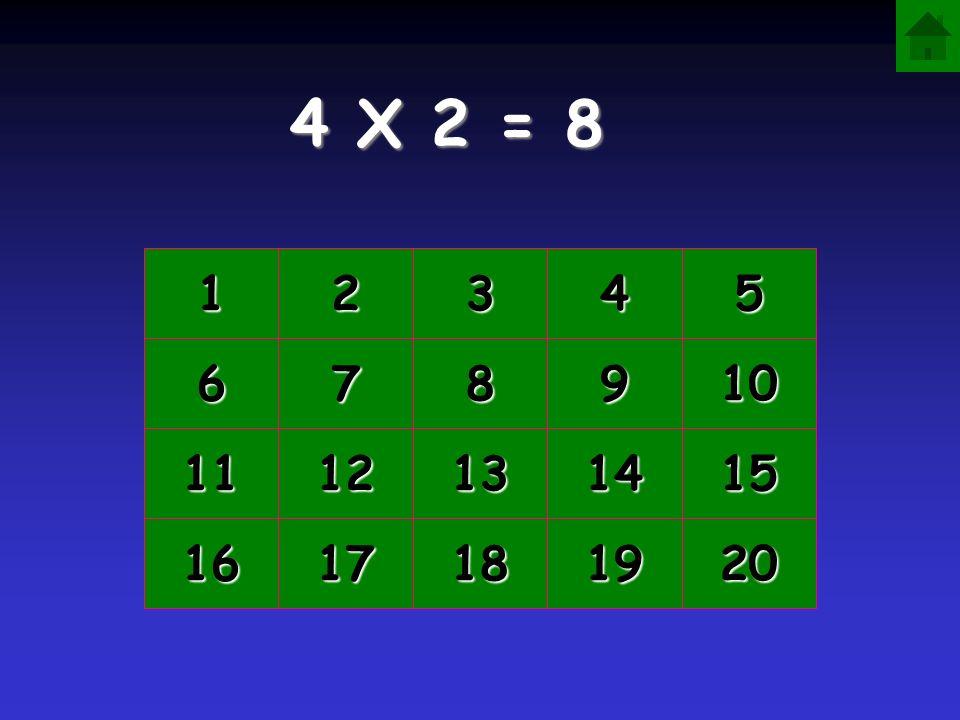 4 X 2 = 8 1 2 3 4 5 6 7 8 9 10 11 12 13 14 15 16 17 18 19 20