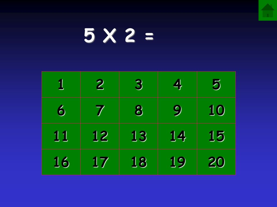 5 X 2 = 1 2 3 4 5 6 7 8 9 10 11 12 13 14 15 16 17 18 19 20