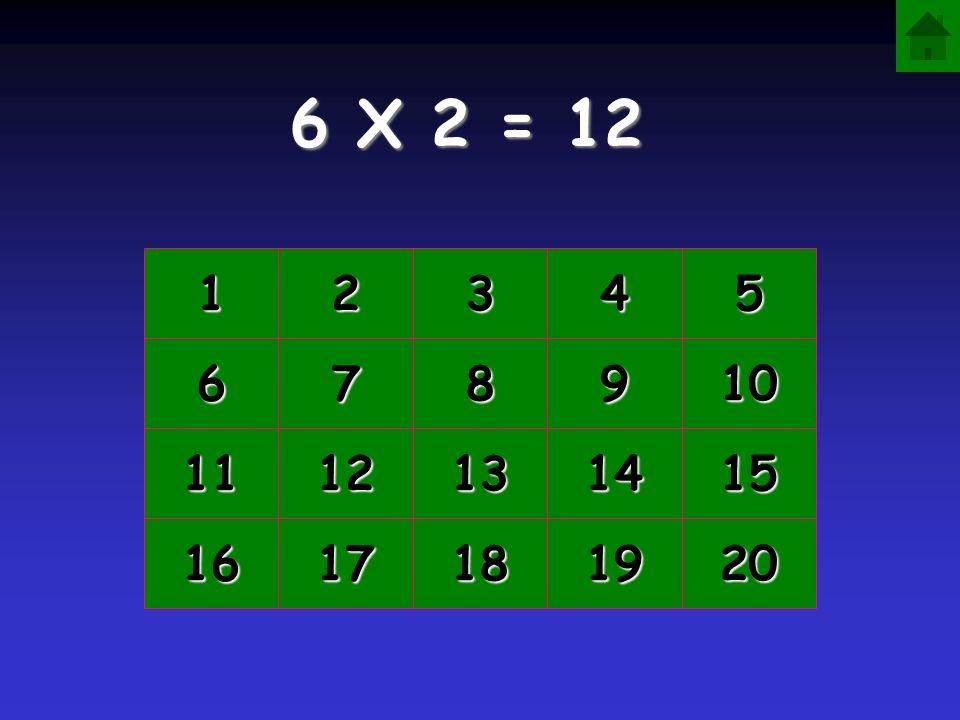 6 X 2 = 12 1 2 3 4 5 6 7 8 9 10 11 12 13 14 15 16 17 18 19 20