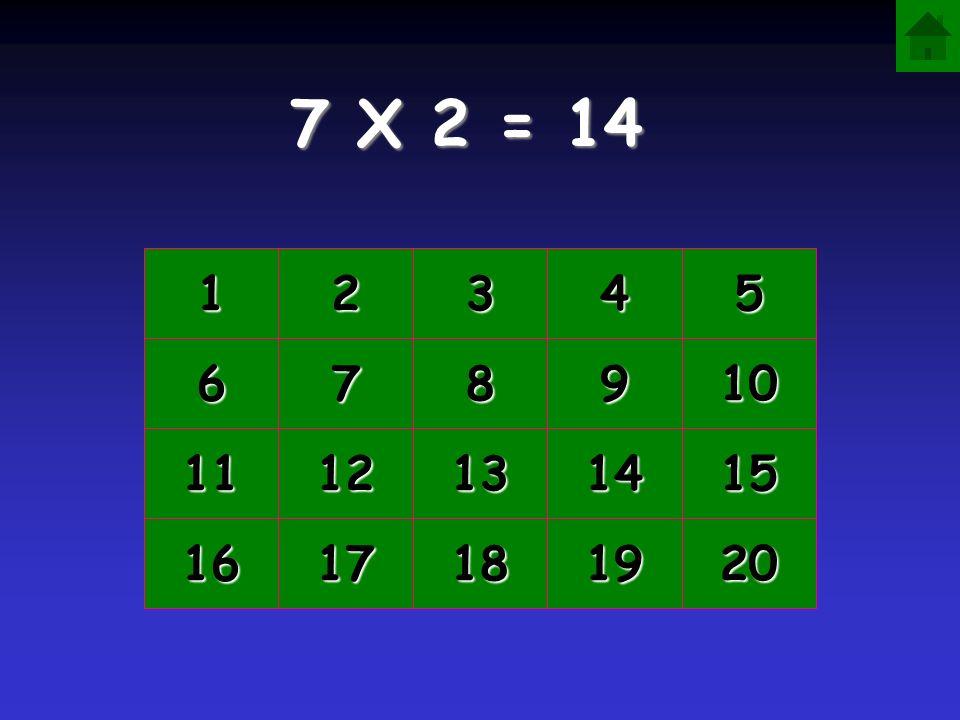 7 X 2 = 14 1 2 3 4 5 6 7 8 9 10 11 12 13 14 15 16 17 18 19 20