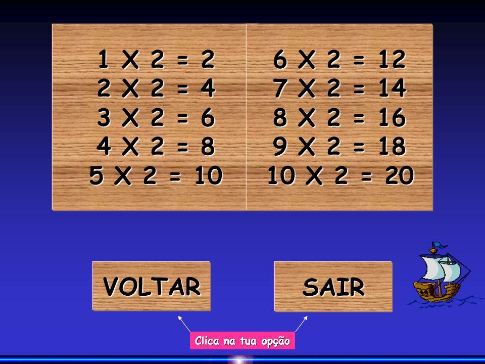 1 X 2 = 2 2 X 2 = 4. 3 X 2 = 6. 4 X 2 = 8. 5 X 2 = 10. 6 X 2 = 12. 7 X 2 = 14. 8 X 2 = 16. 9 X 2 = 18.