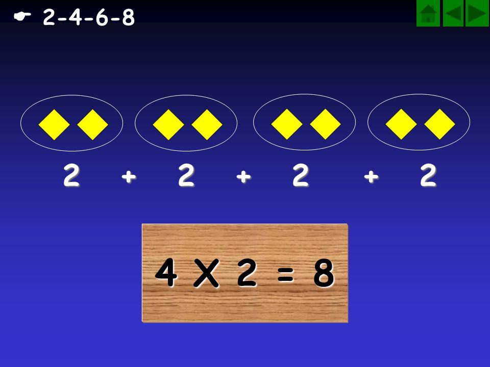  2-4-6-8 2 + 2 + 2 + 2 4 X 2 = 8