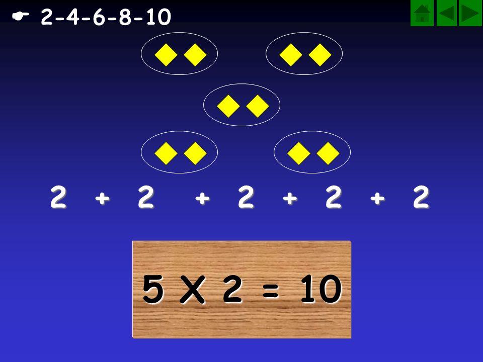  2-4-6-8-10 2 + 2 + 2 + 2 + 2 5 X 2 = 10