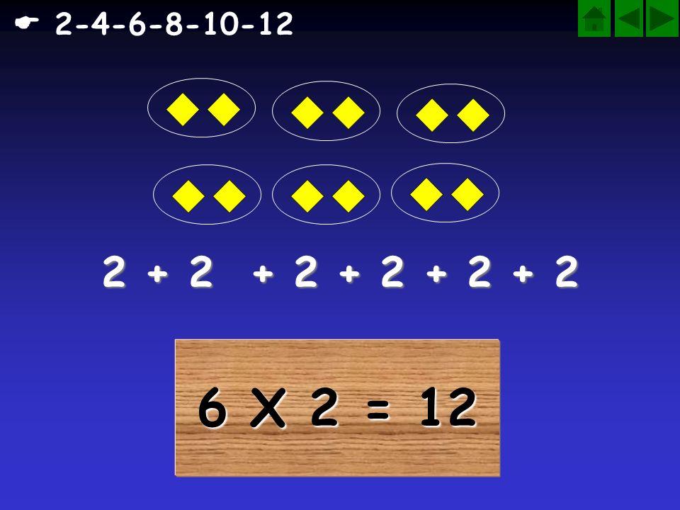  2-4-6-8-10-12 2 + 2 + 2 + 2 + 2 + 2 6 X 2 = 12