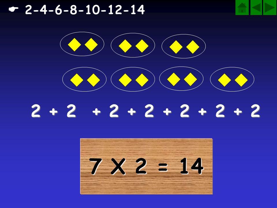  2-4-6-8-10-12-14 2 + 2 + 2 + 2 + 2 + 2 + 2 7 X 2 = 14