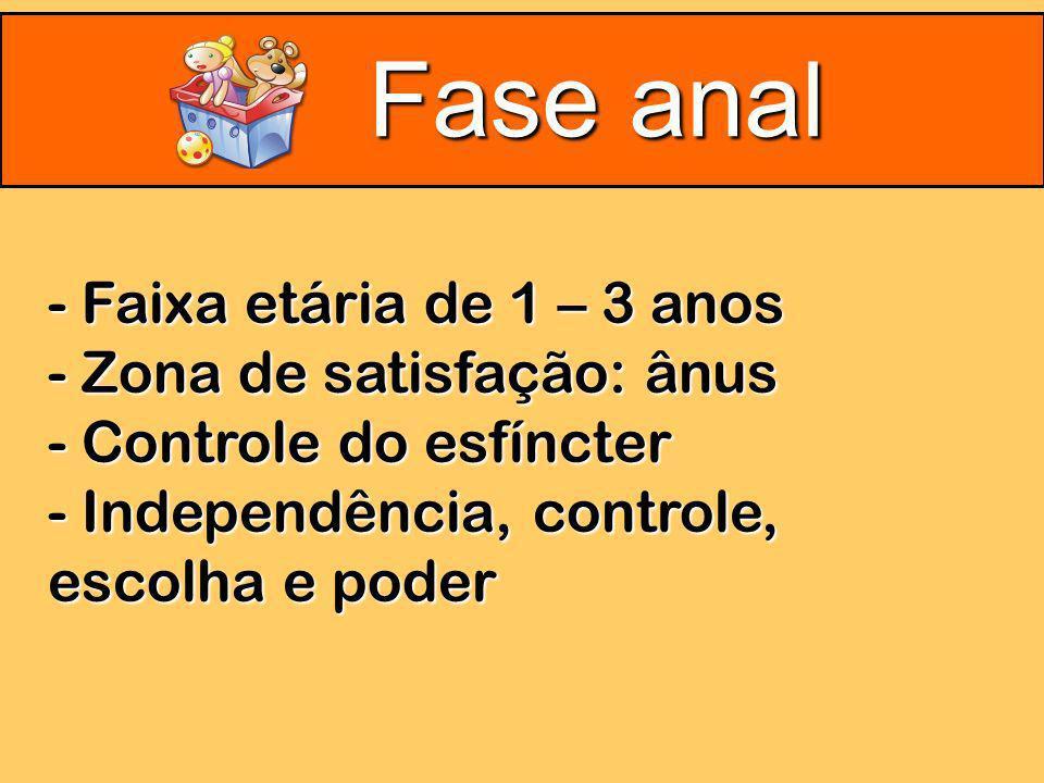 Fase anal - Faixa etária de 1 – 3 anos - Zona de satisfação: ânus