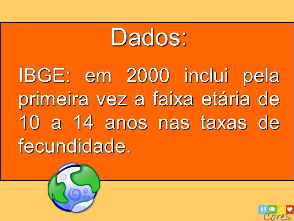 Dados: IBGE: em 2000 inclui pela primeira vez a faixa etária de 10 a 14 anos nas taxas de fecundidade.