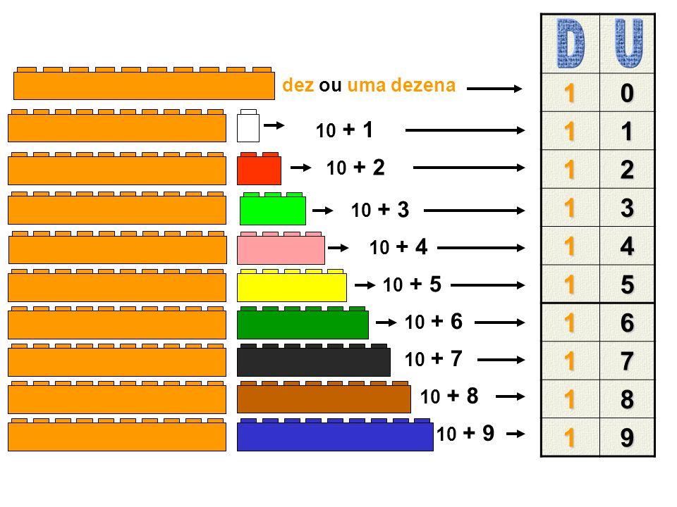 D U 1 2 3 4 5 6 7 8 9 dez ou uma dezena 10 + 1 10 + 2 10 + 3 10 + 4